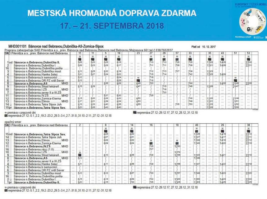 e66b34507 2018 budú občania i návštevníci môcť využiť bezplatnú jazdu MHD na  pravidelnej linke z Dubničky cez autobusovú stanicu či sídlisko sever až do  areálu Tatra.